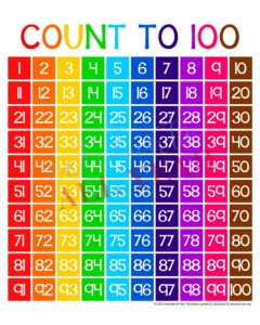 counting 100 chart one hundred
